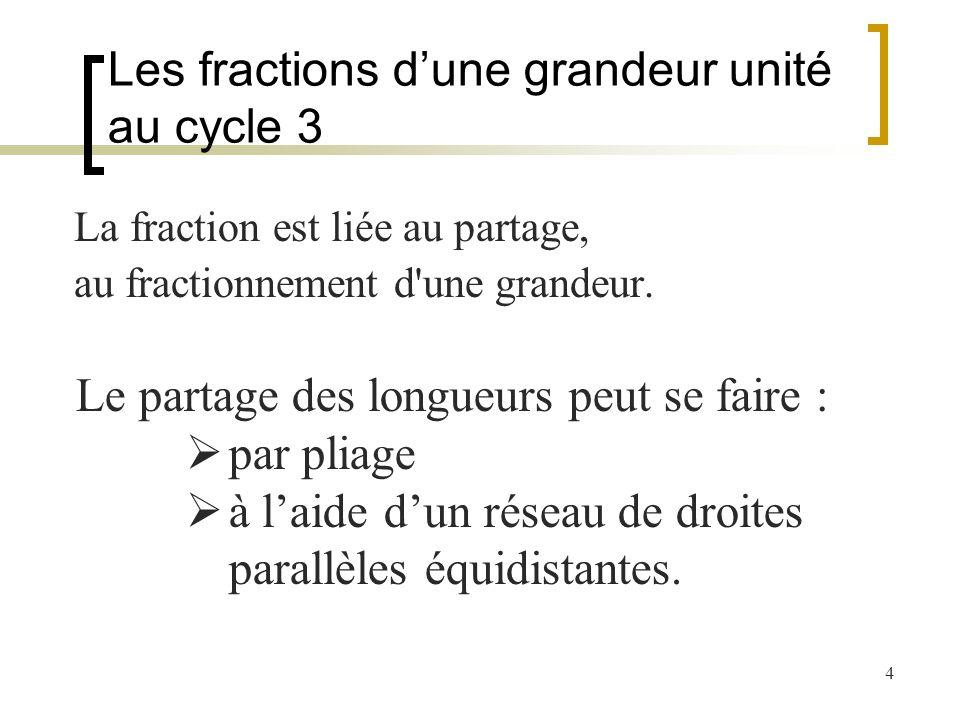 Les fractions d'une grandeur unité au cycle 3