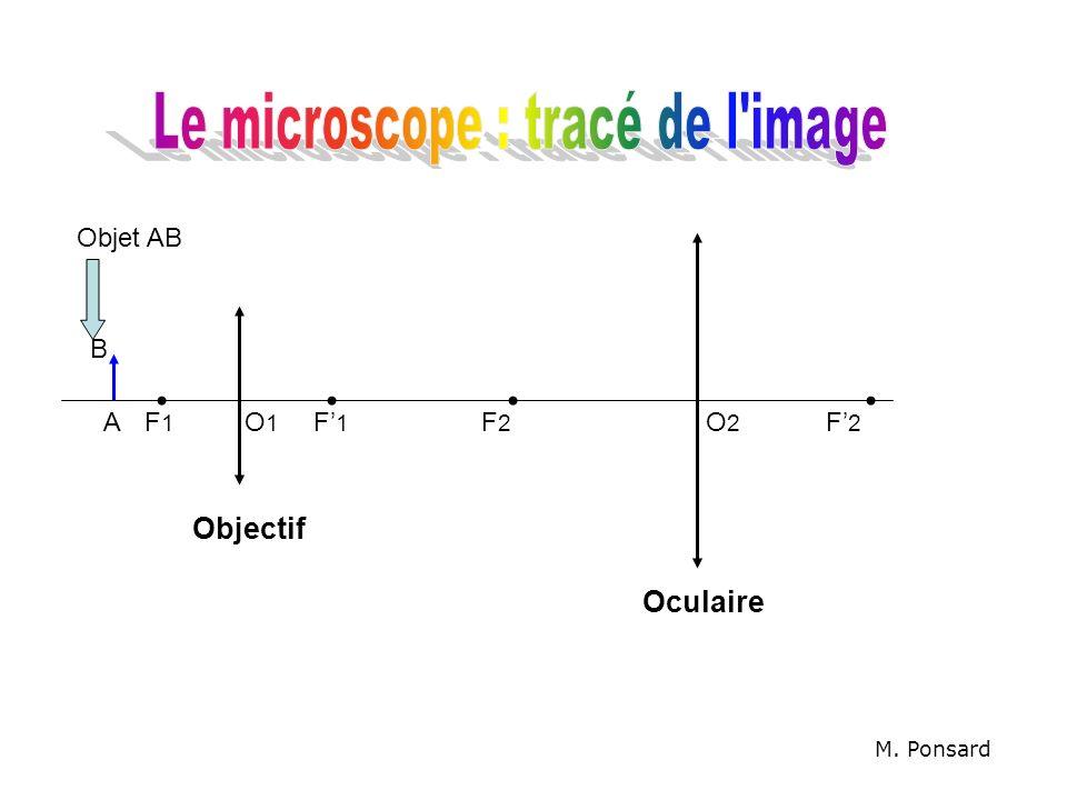 Le microscope : tracé de l image