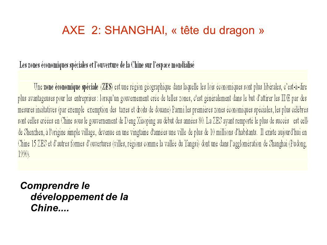 AXE 2: SHANGHAI, « tête du dragon »