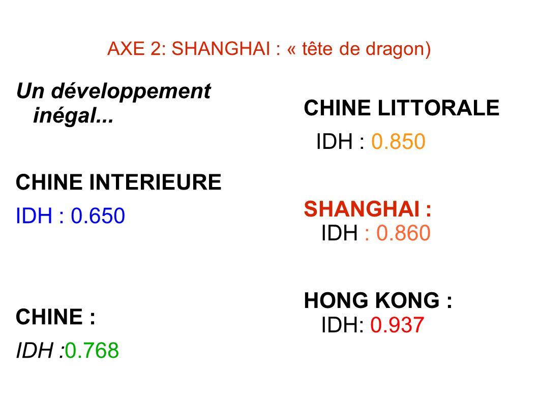 AXE 2: SHANGHAI : « tête de dragon)