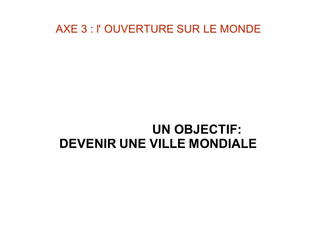 AXE 3 : l OUVERTURE SUR LE MONDE