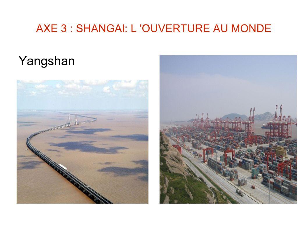 AXE 3 : SHANGAI: L OUVERTURE AU MONDE