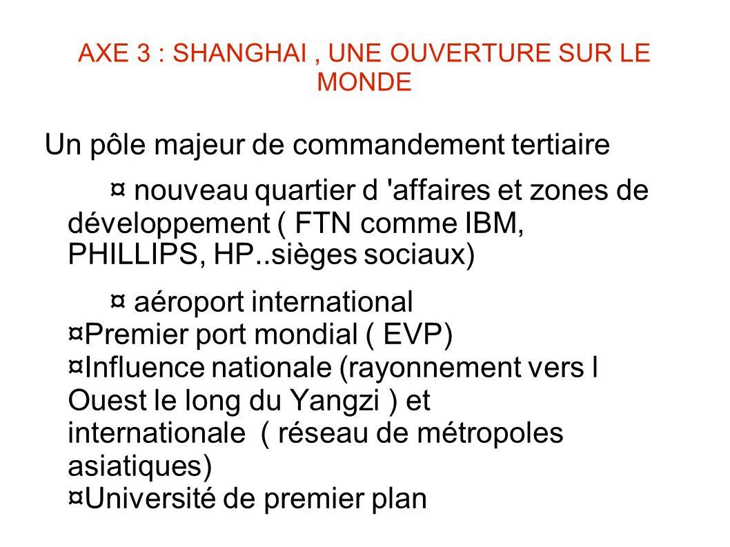 AXE 3 : SHANGHAI , UNE OUVERTURE SUR LE MONDE