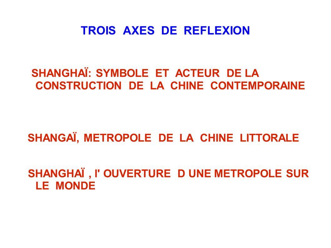 TROIS AXES DE REFLEXION