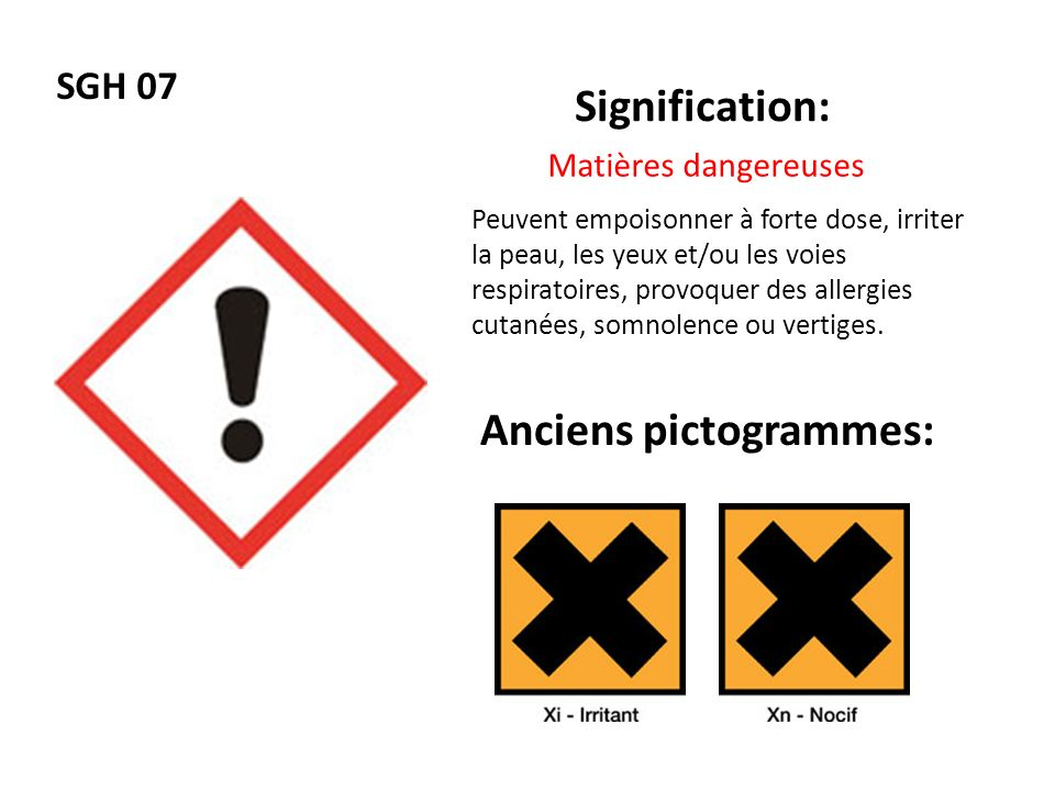 Anciens pictogrammes: