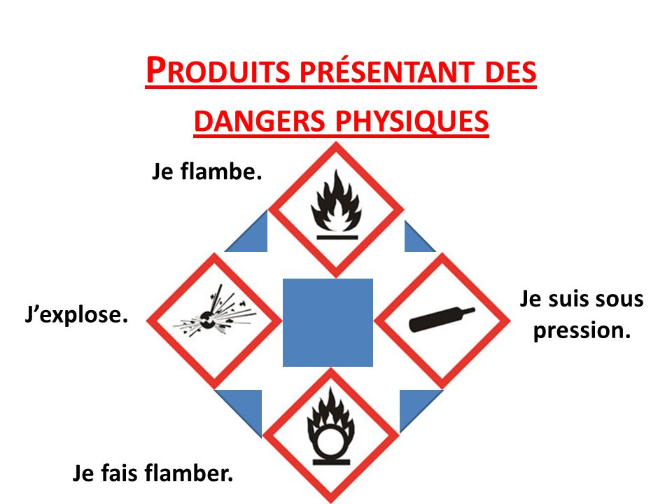 Produits présentant des dangers physiques