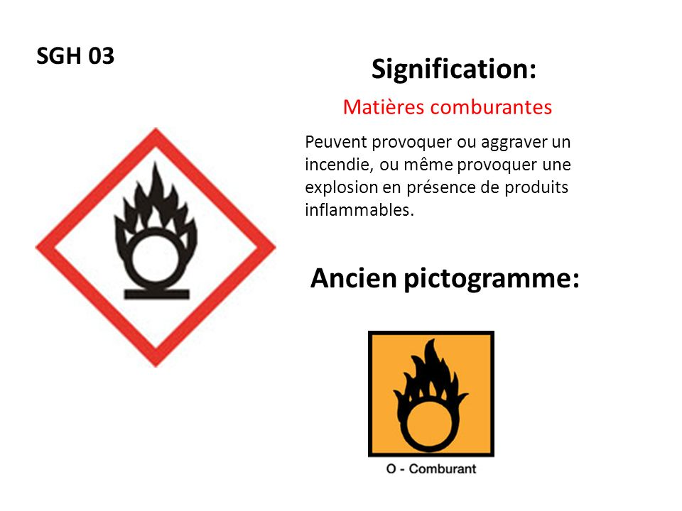 Signification: Ancien pictogramme: SGH 03 Matières comburantes