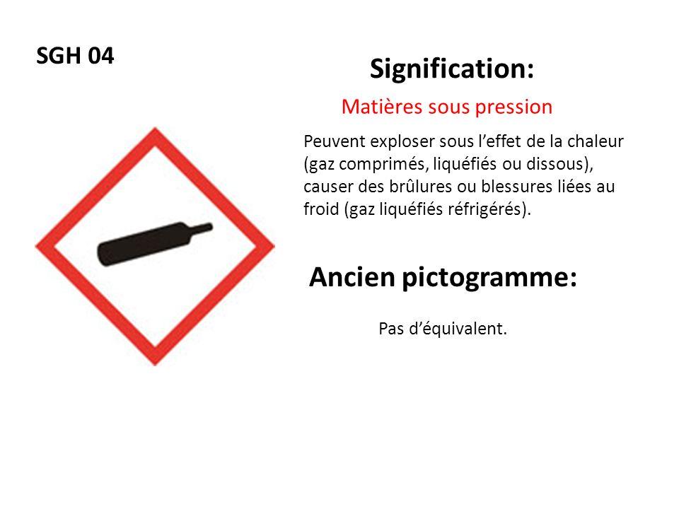 Signification: Ancien pictogramme: SGH 04 Matières sous pression