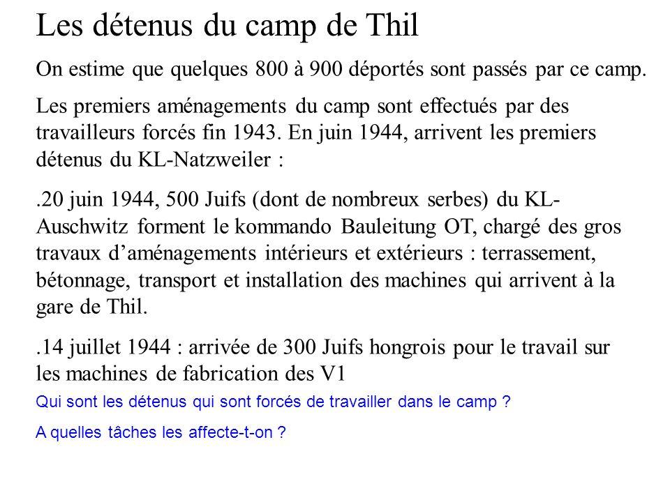Les détenus du camp de Thil