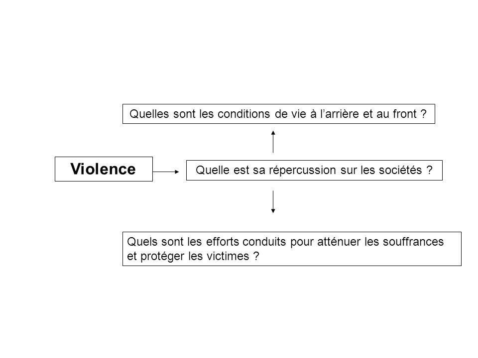 Violence Quelles sont les conditions de vie à l'arrière et au front
