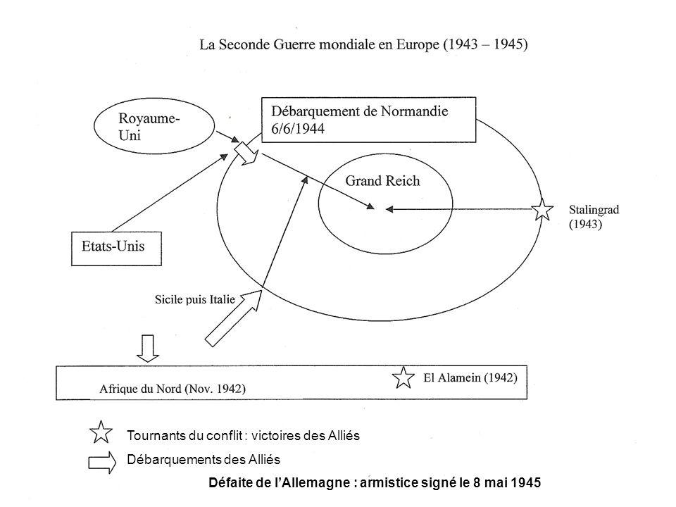 Défaite de l'Allemagne : armistice signé le 8 mai 1945