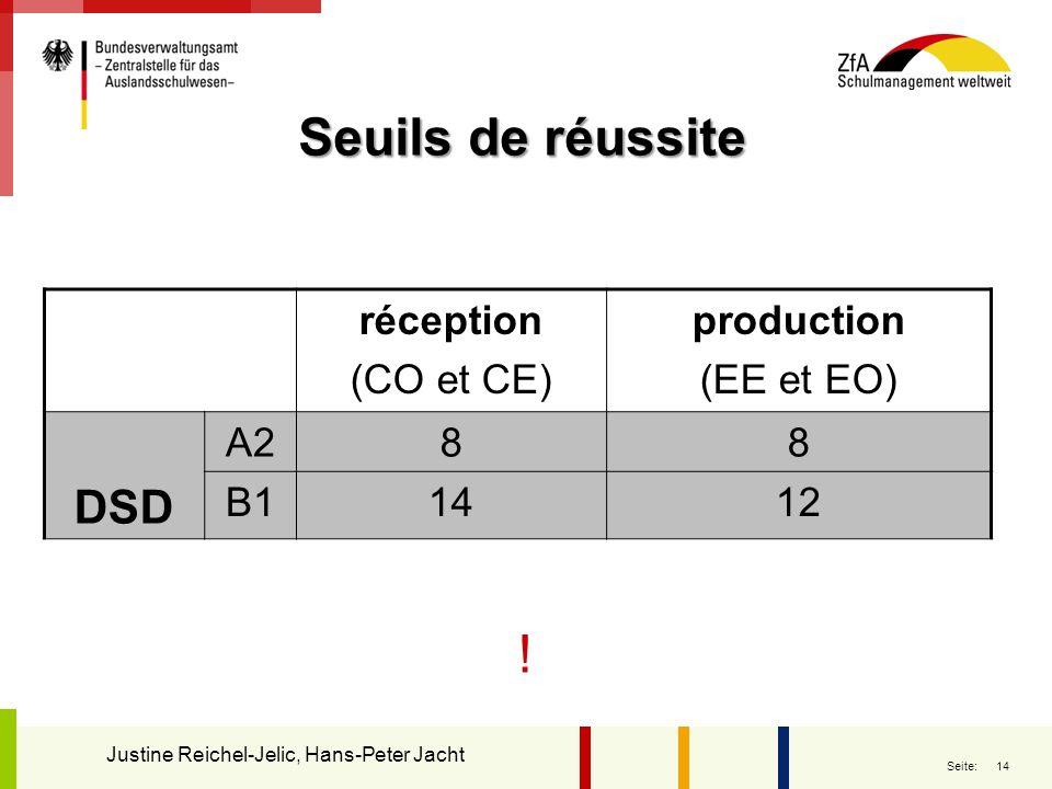 Seuils de réussite ! DSD réception (CO et CE) production (EE et EO) A2