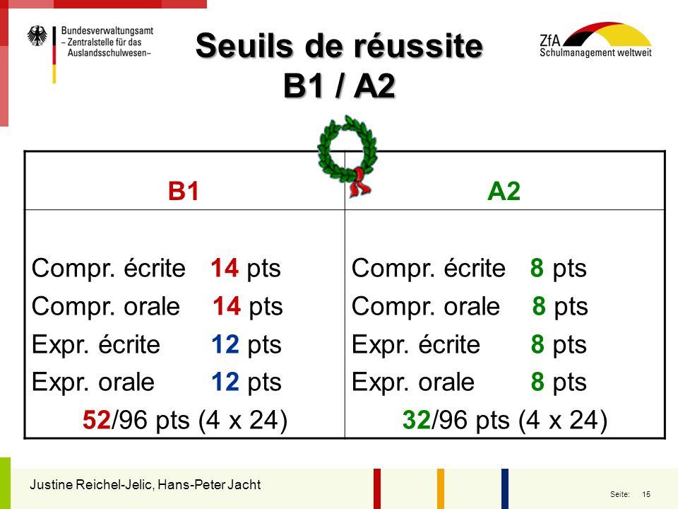 Seuils de réussite B1 / A2 B1 A2 Compr. écrite 14 pts
