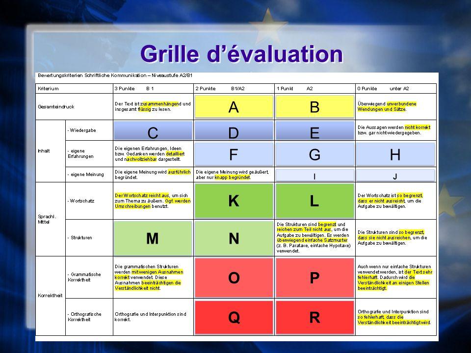 Grille d'évaluation A B C D E F G H I J K L M N O P Q R