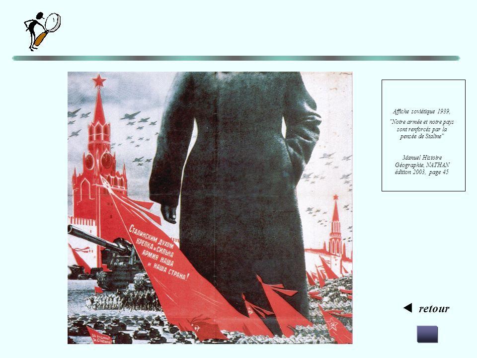  retour Affiche soviétique 1939,