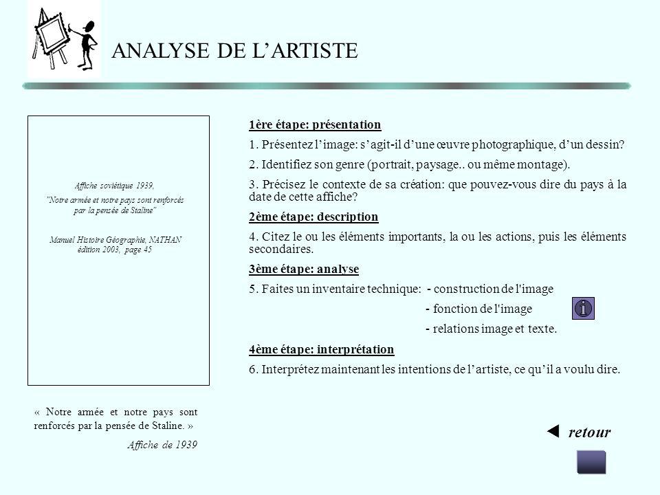 ANALYSE DE L'ARTISTE  retour 1ère étape: présentation