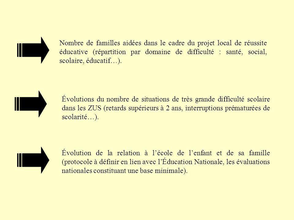 Nombre de familles aidées dans le cadre du projet local de réussite éducative (répartition par domaine de difficulté : santé, social, scolaire, éducatif…).