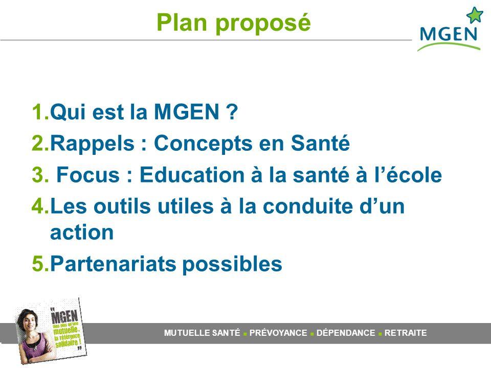 Plan proposé Qui est la MGEN Rappels : Concepts en Santé