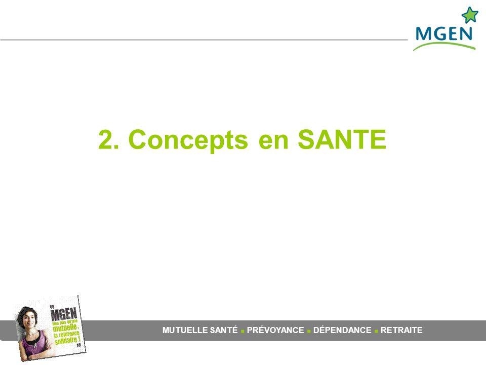 2. Concepts en SANTE