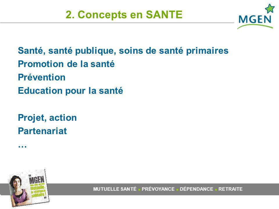 2. Concepts en SANTE Santé, santé publique, soins de santé primaires