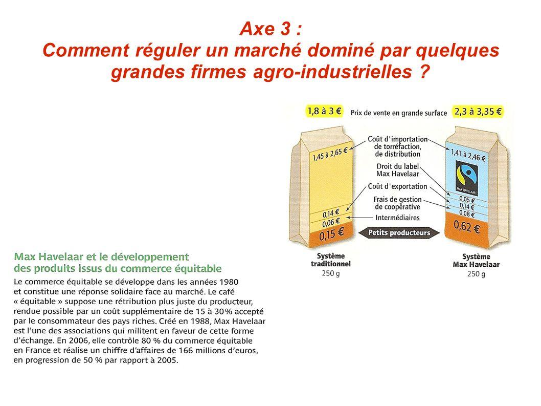 Axe 3 : Comment réguler un marché dominé par quelques grandes firmes agro-industrielles