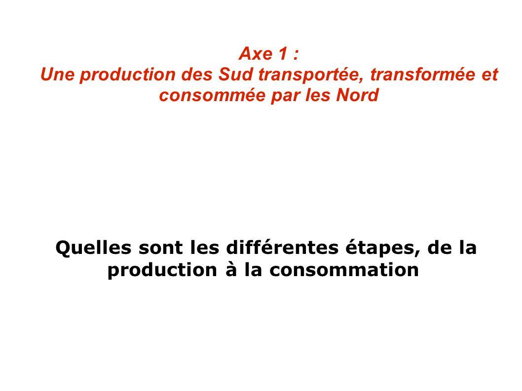 Axe 1 : Une production des Sud transportée, transformée et consommée par les Nord