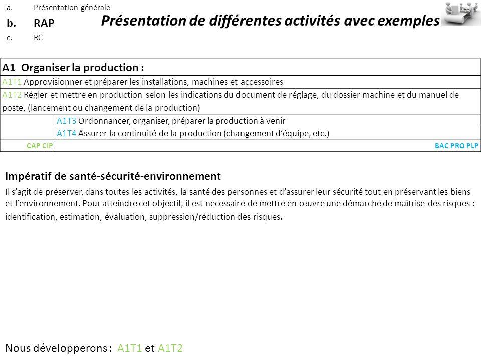 Présentation de différentes activités avec exemples