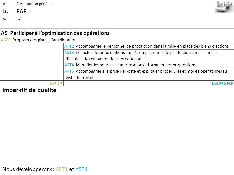 A5 Participer à l'optimisation des opérations