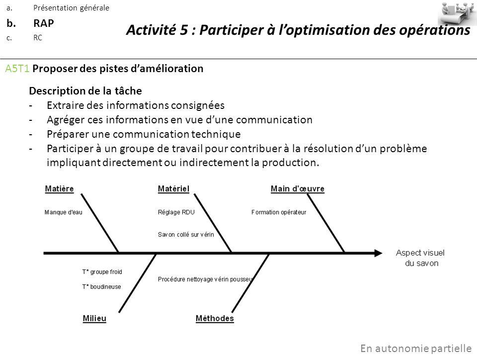 Activité 5 : Participer à l'optimisation des opérations