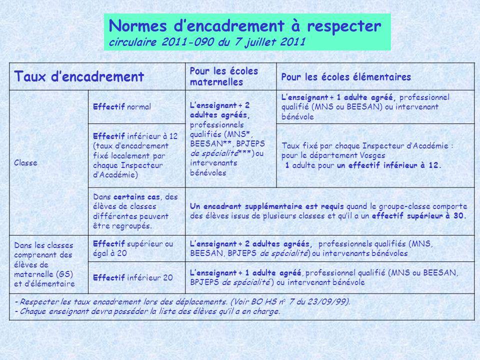 Normes d'encadrement à respecter circulaire 2011-090 du 7 juillet 2011