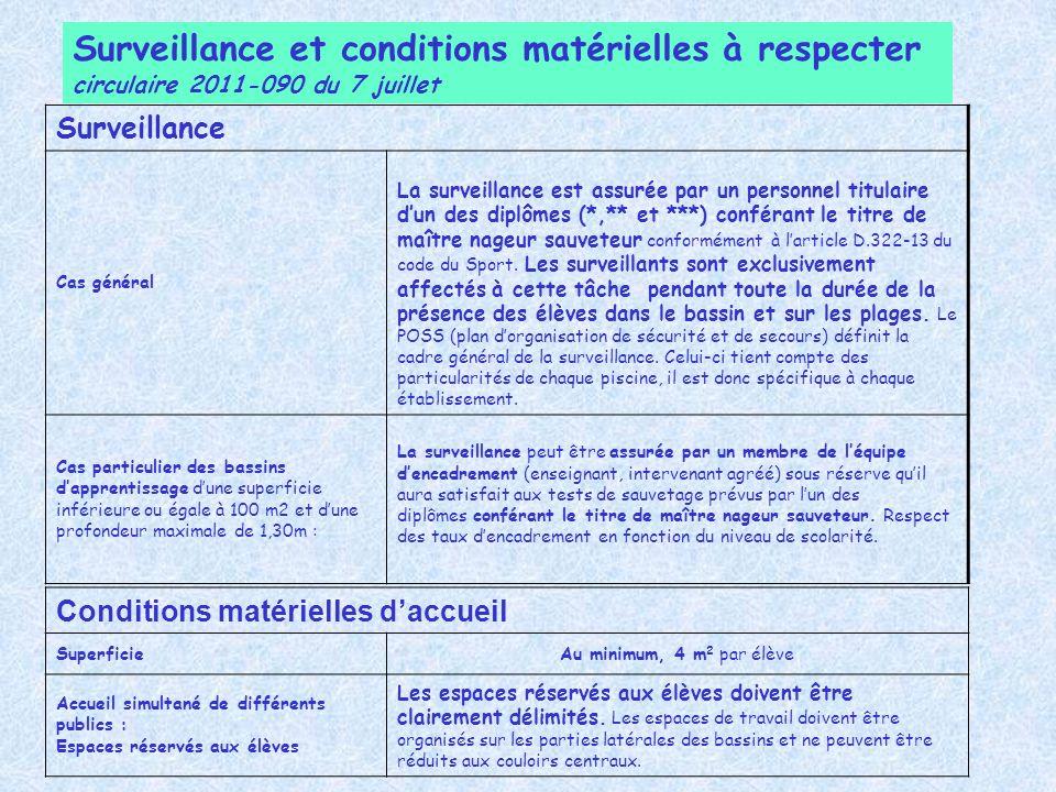 Surveillance et conditions matérielles à respecter circulaire 2011-090 du 7 juillet
