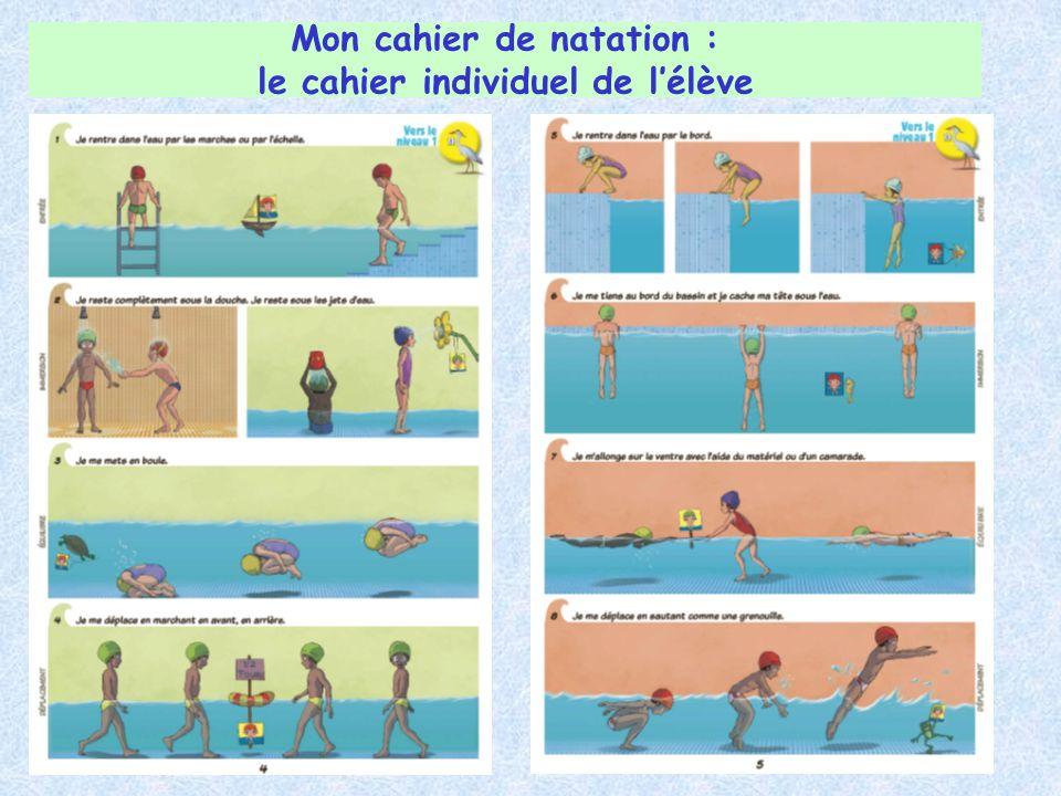 Mon cahier de natation : le cahier individuel de l'élève