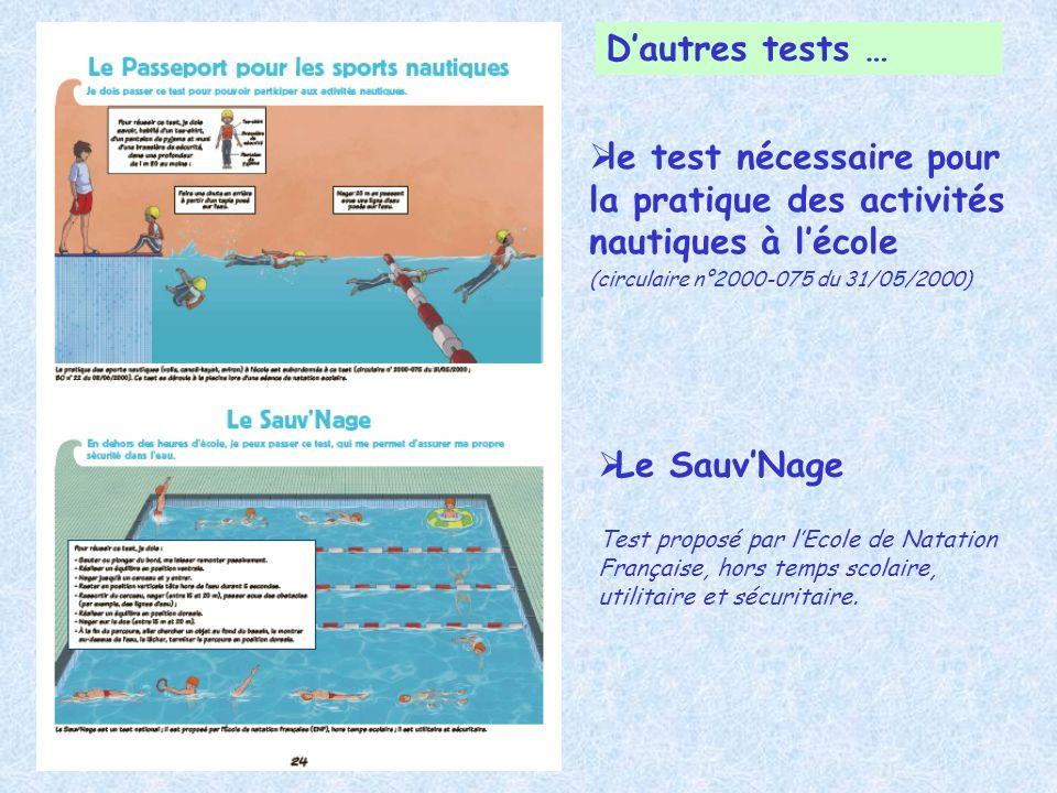 le test nécessaire pour la pratique des activités nautiques à l'école