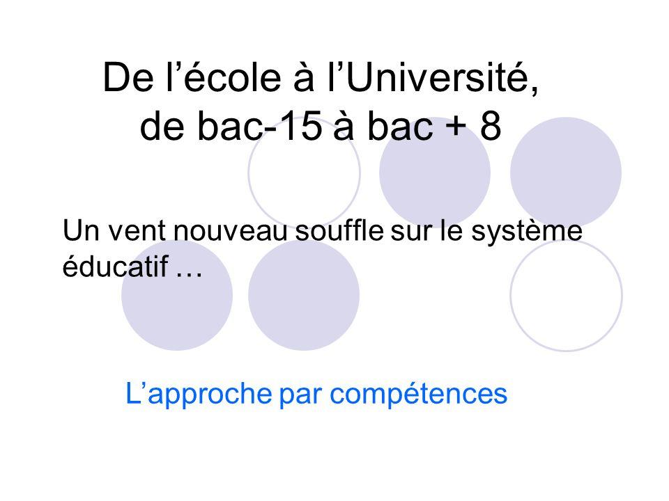 De l'école à l'Université, de bac-15 à bac + 8