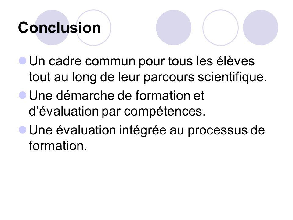 Conclusion Un cadre commun pour tous les élèves tout au long de leur parcours scientifique.