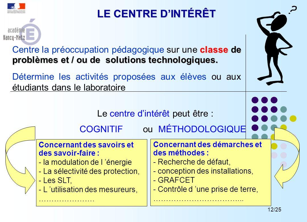 LE CENTRE D'INTÉRÊT Centre la préoccupation pédagogique sur une classe de problèmes et / ou de solutions technologiques.