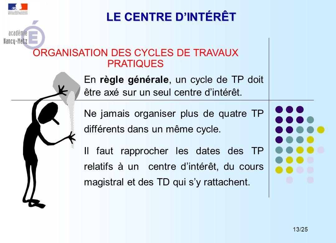ORGANISATION DES CYCLES DE TRAVAUX PRATIQUES