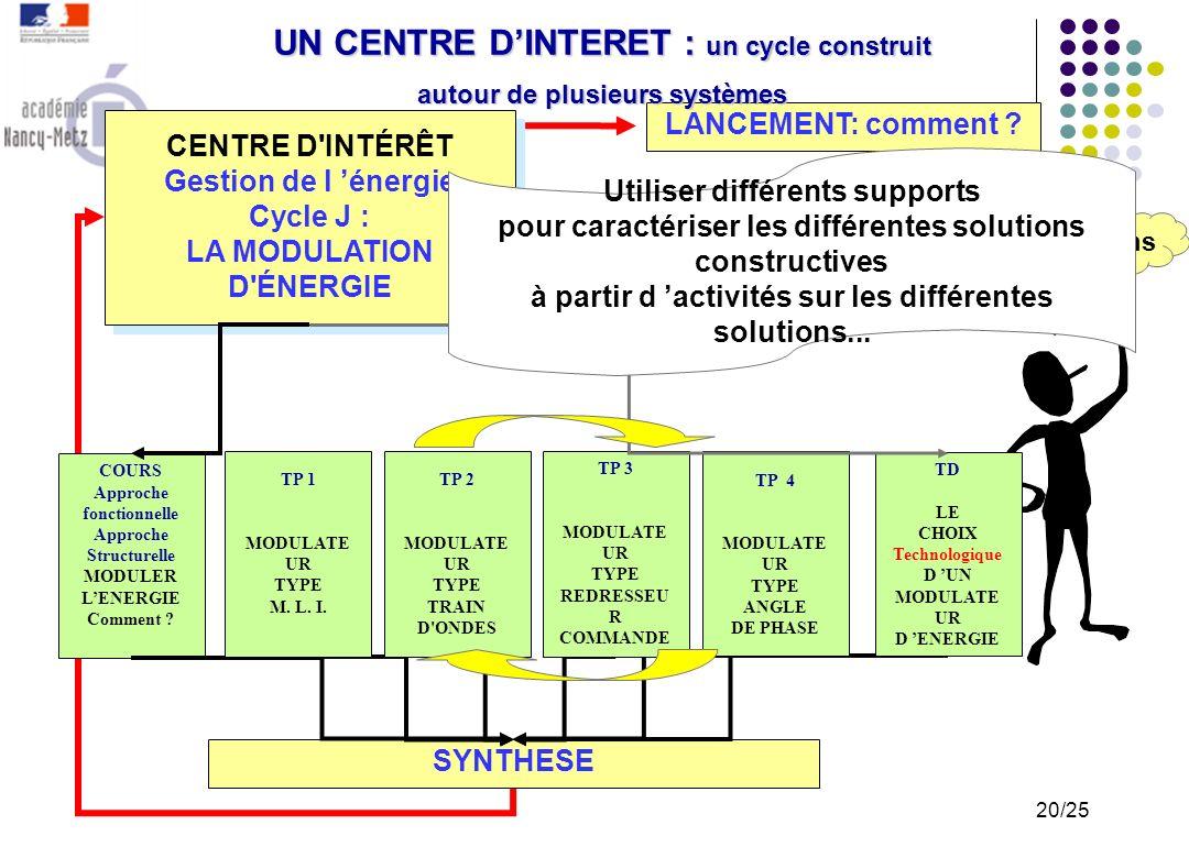 UN CENTRE D'INTERET : un cycle construit autour de plusieurs systèmes