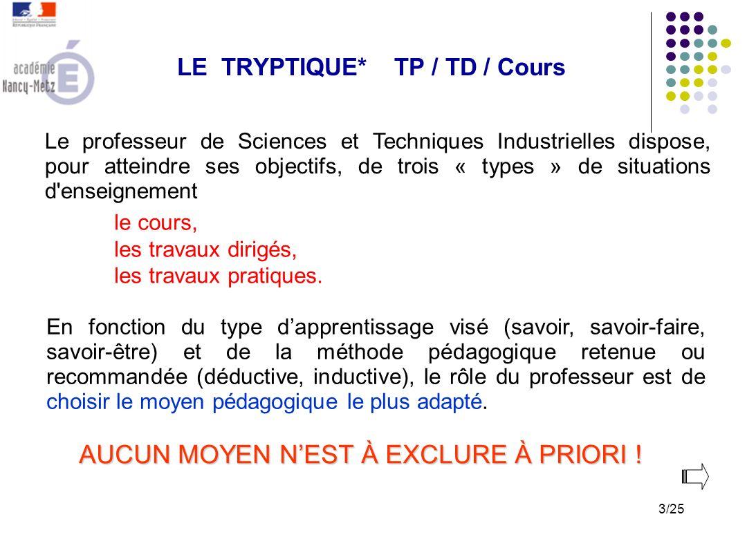 LE TRYPTIQUE* TP / TD / Cours