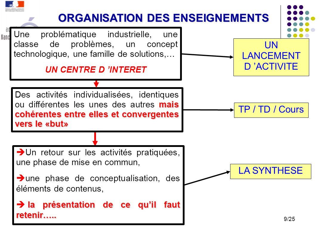 ORGANISATION DES ENSEIGNEMENTS
