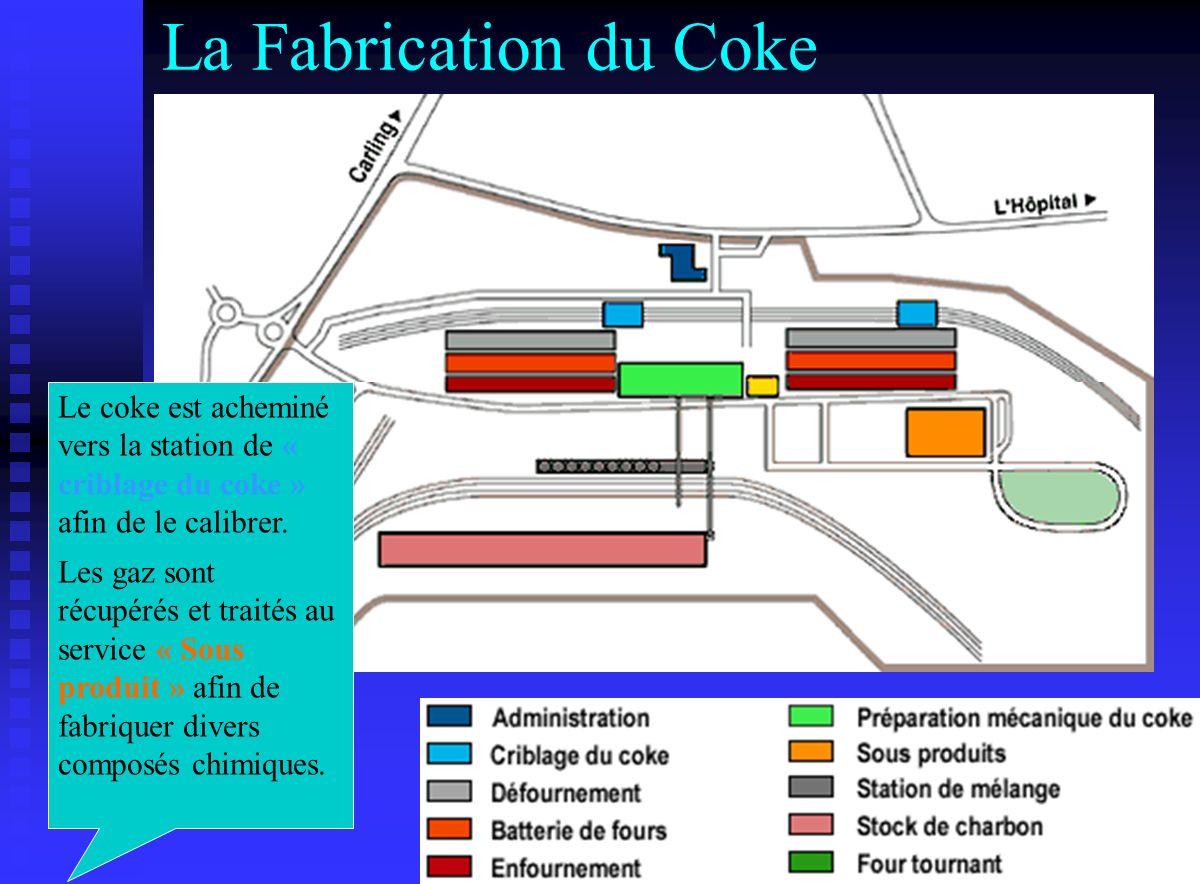 La Fabrication du Coke Le coke est acheminé vers la station de « criblage du coke » afin de le calibrer.