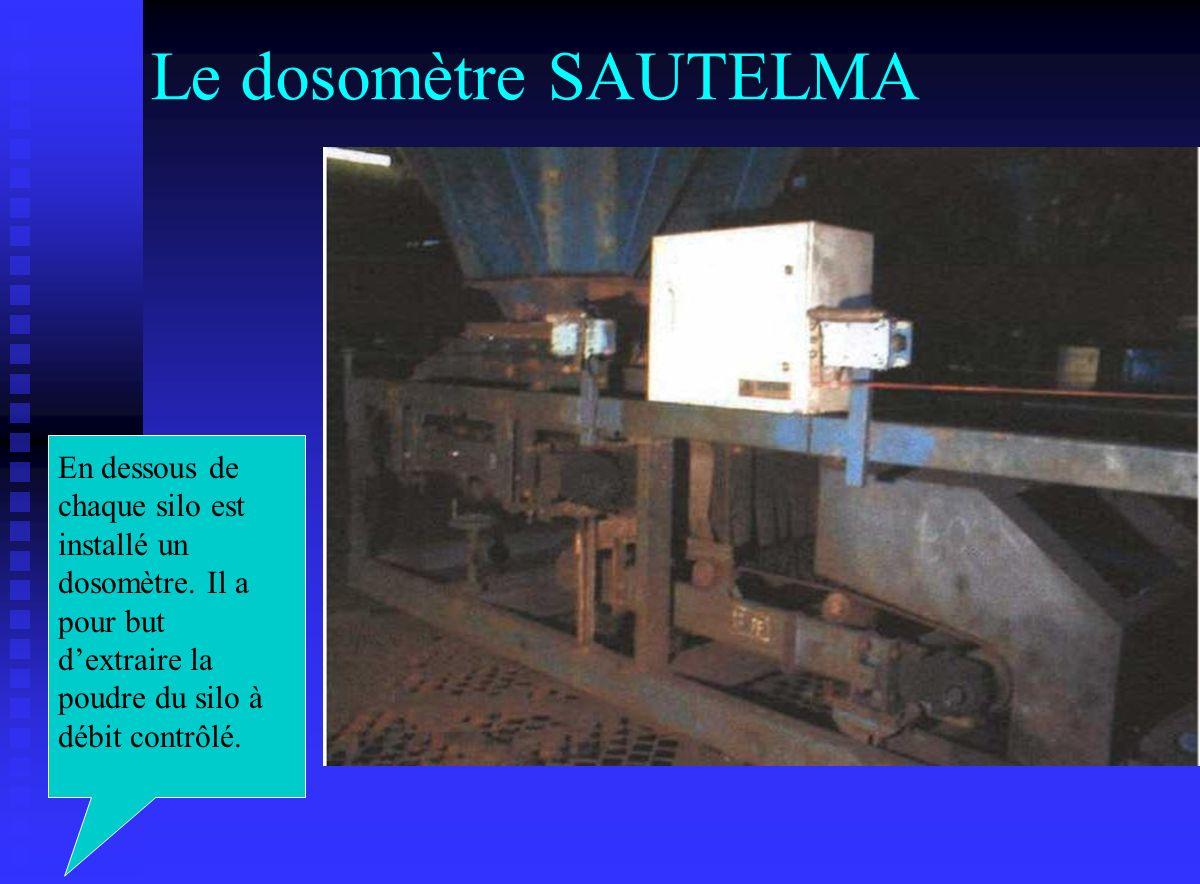 Le dosomètre SAUTELMAEn dessous de chaque silo est installé un dosomètre.