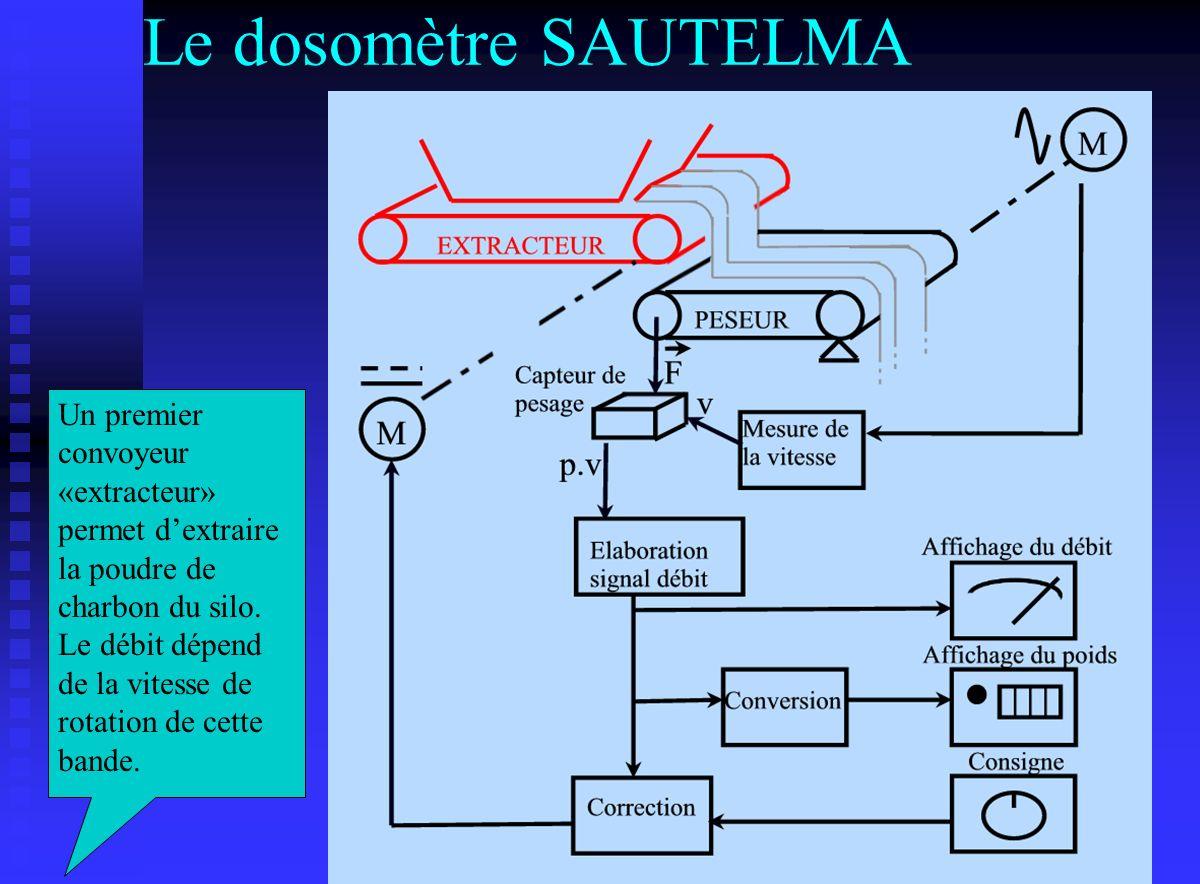 Le dosomètre SAUTELMA