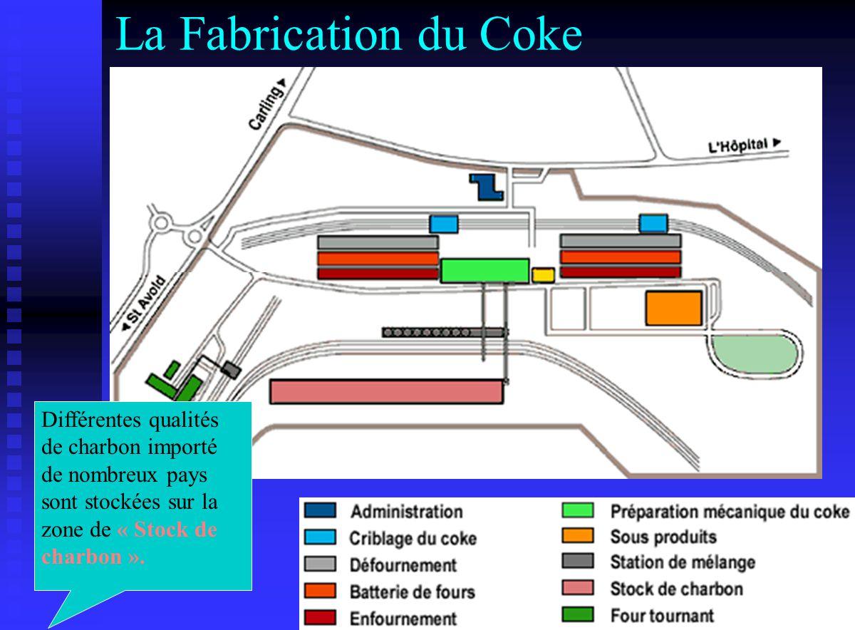 La Fabrication du CokeDifférentes qualités de charbon importé de nombreux pays sont stockées sur la zone de « Stock de charbon ».