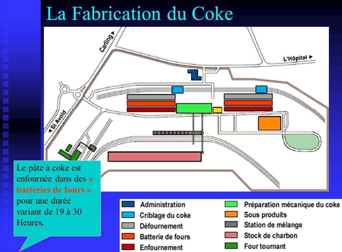 La Fabrication du Coke Le pâte à coke est enfournée dans des « batteries de fours » pour une durée variant de 19 à 30 Heures.