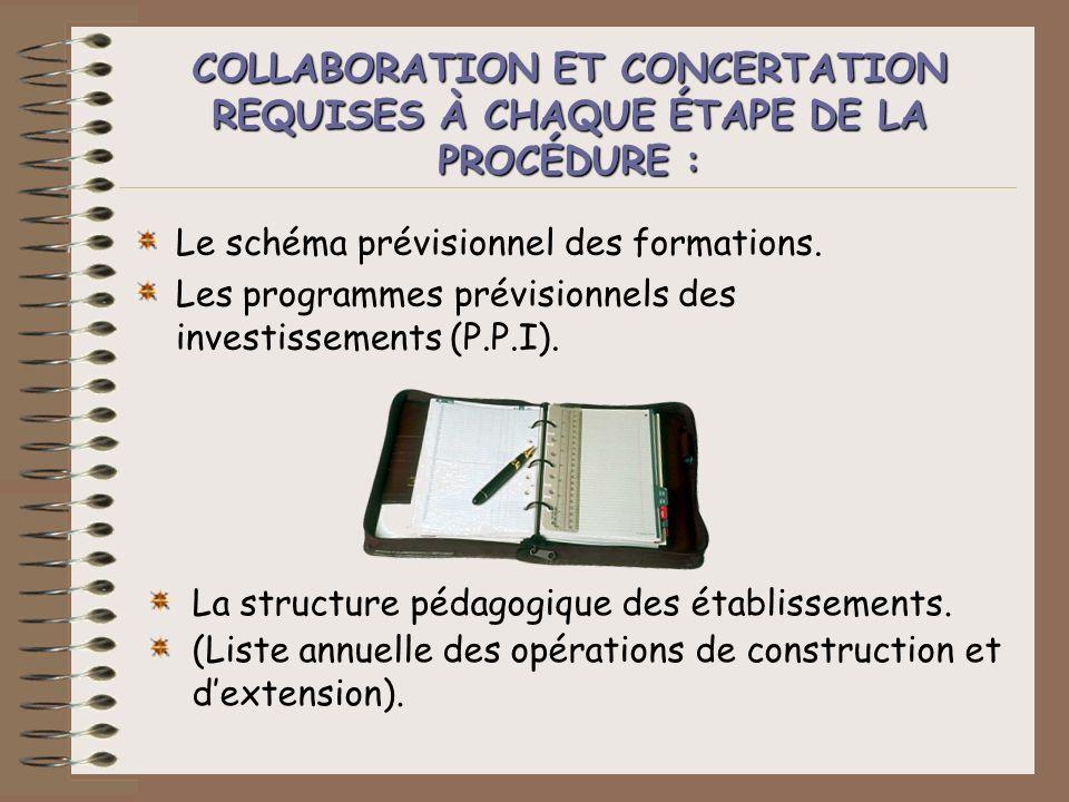 COLLABORATION ET CONCERTATION REQUISES À CHAQUE ÉTAPE DE LA PROCÉDURE :