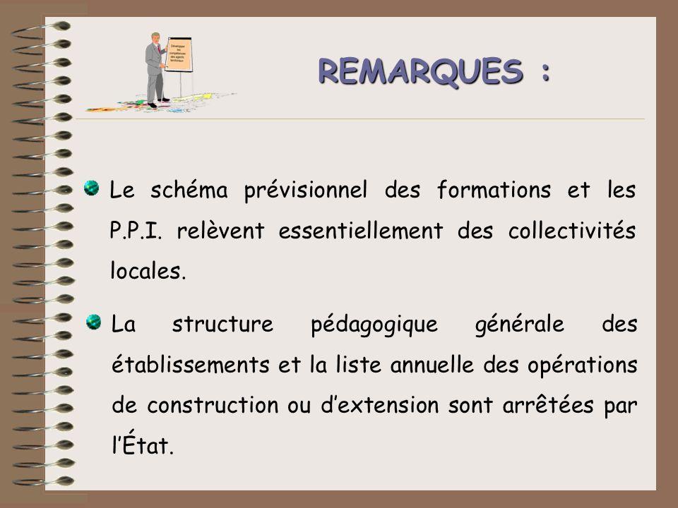 REMARQUES : Le schéma prévisionnel des formations et les P.P.I. relèvent essentiellement des collectivités locales.