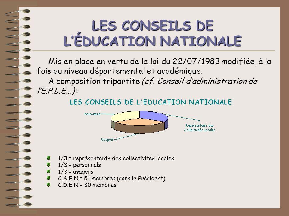 LES CONSEILS DE L'ÉDUCATION NATIONALE