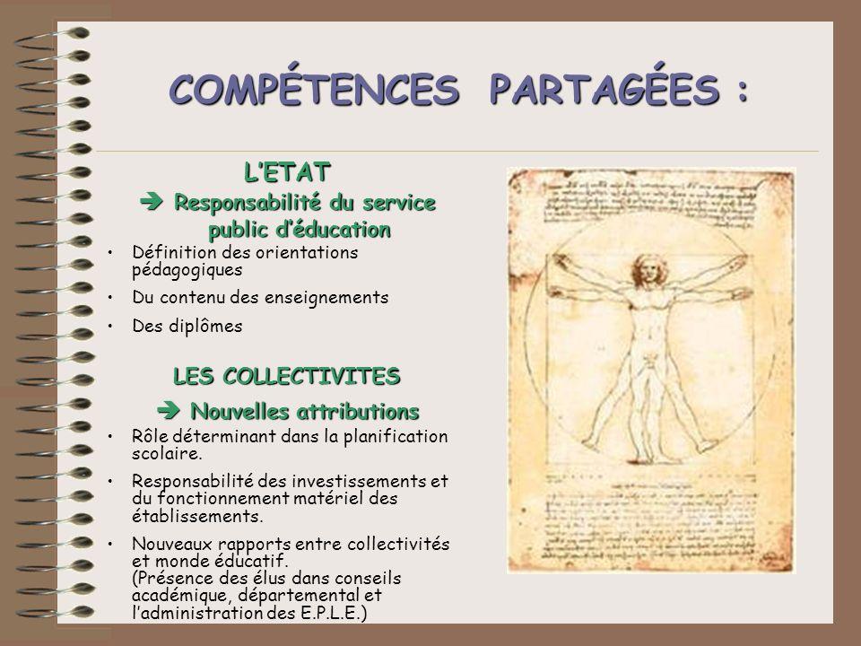 COMPÉTENCES PARTAGÉES :