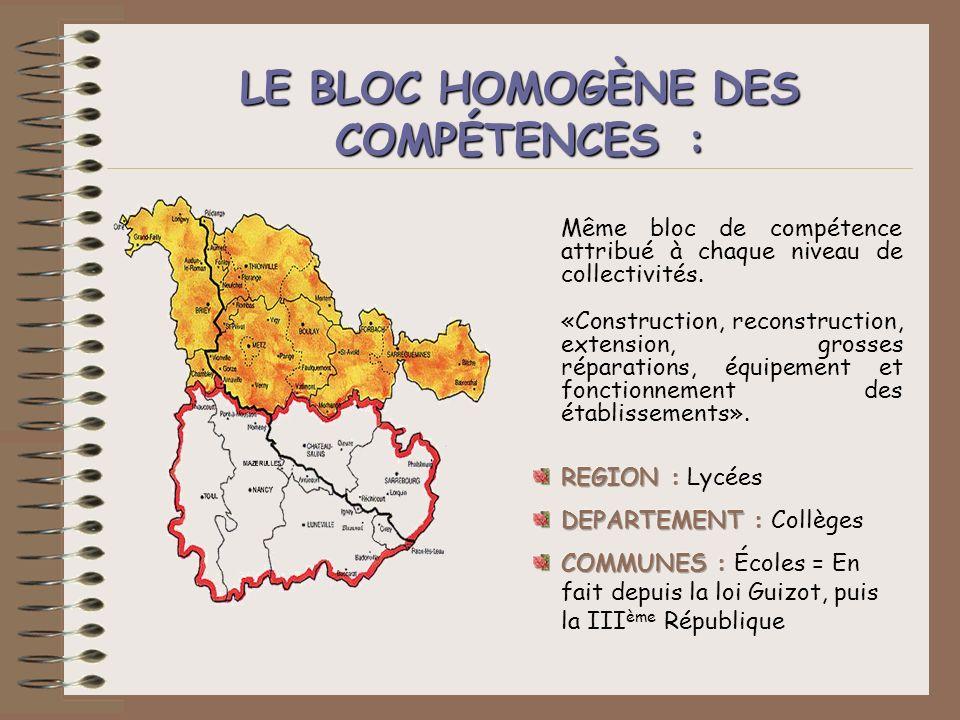LE BLOC HOMOGÈNE DES COMPÉTENCES :